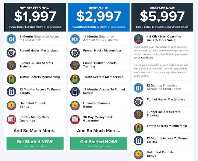 Funnel Builder Secrets Pricing