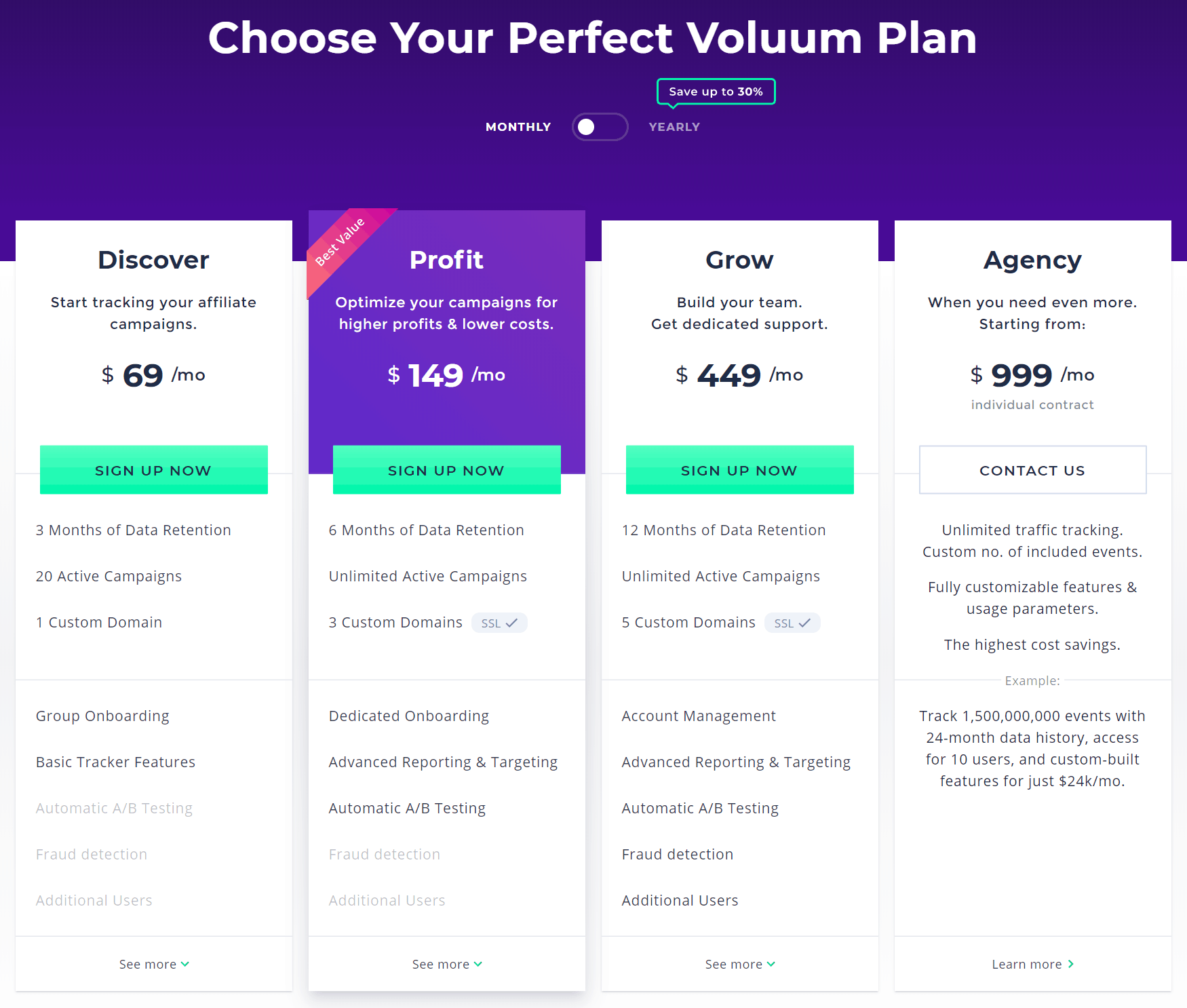 Voluum Link Shortener Pricing Plans
