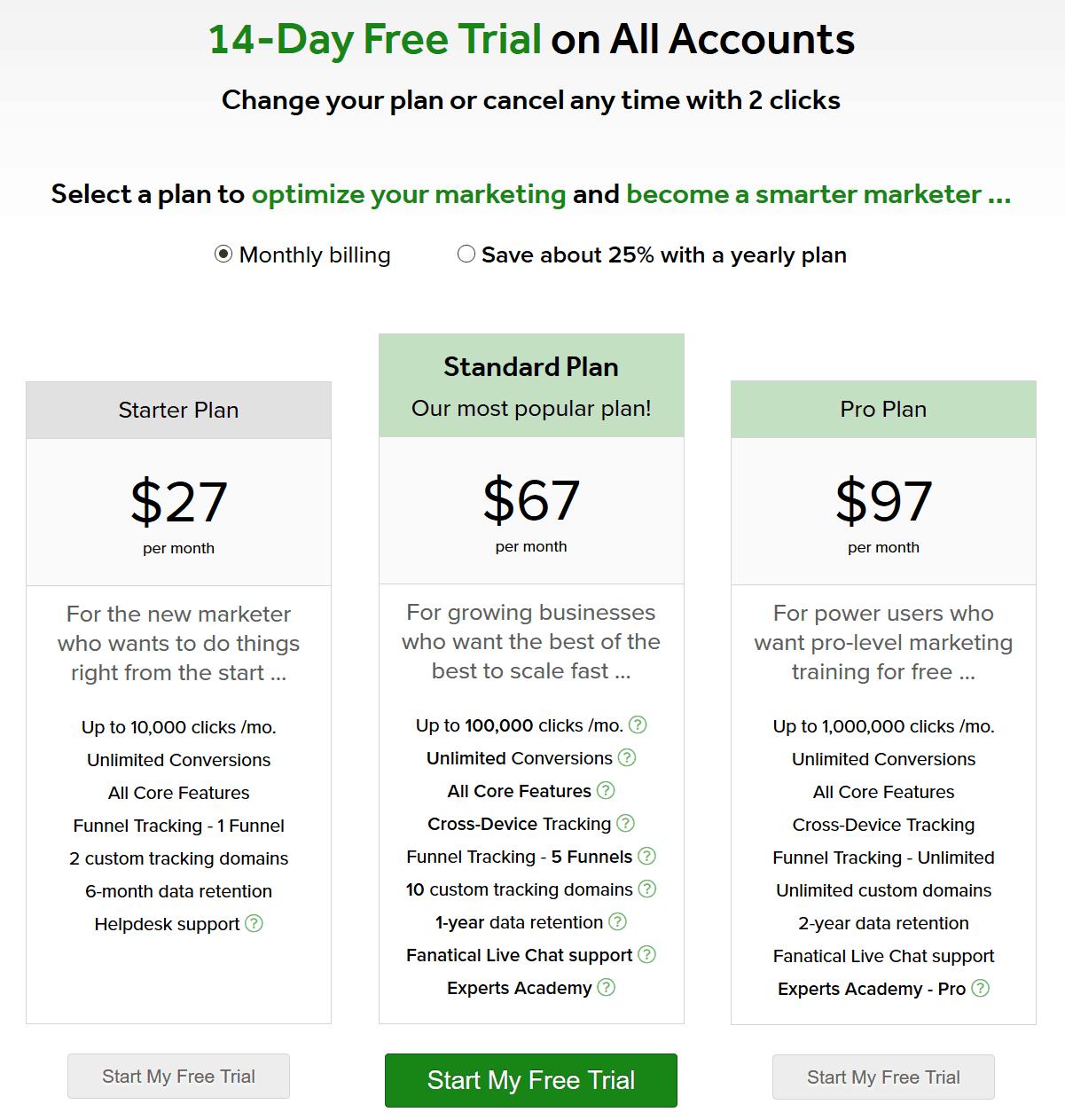 ClickMagick Link Tracker Pricing Plans