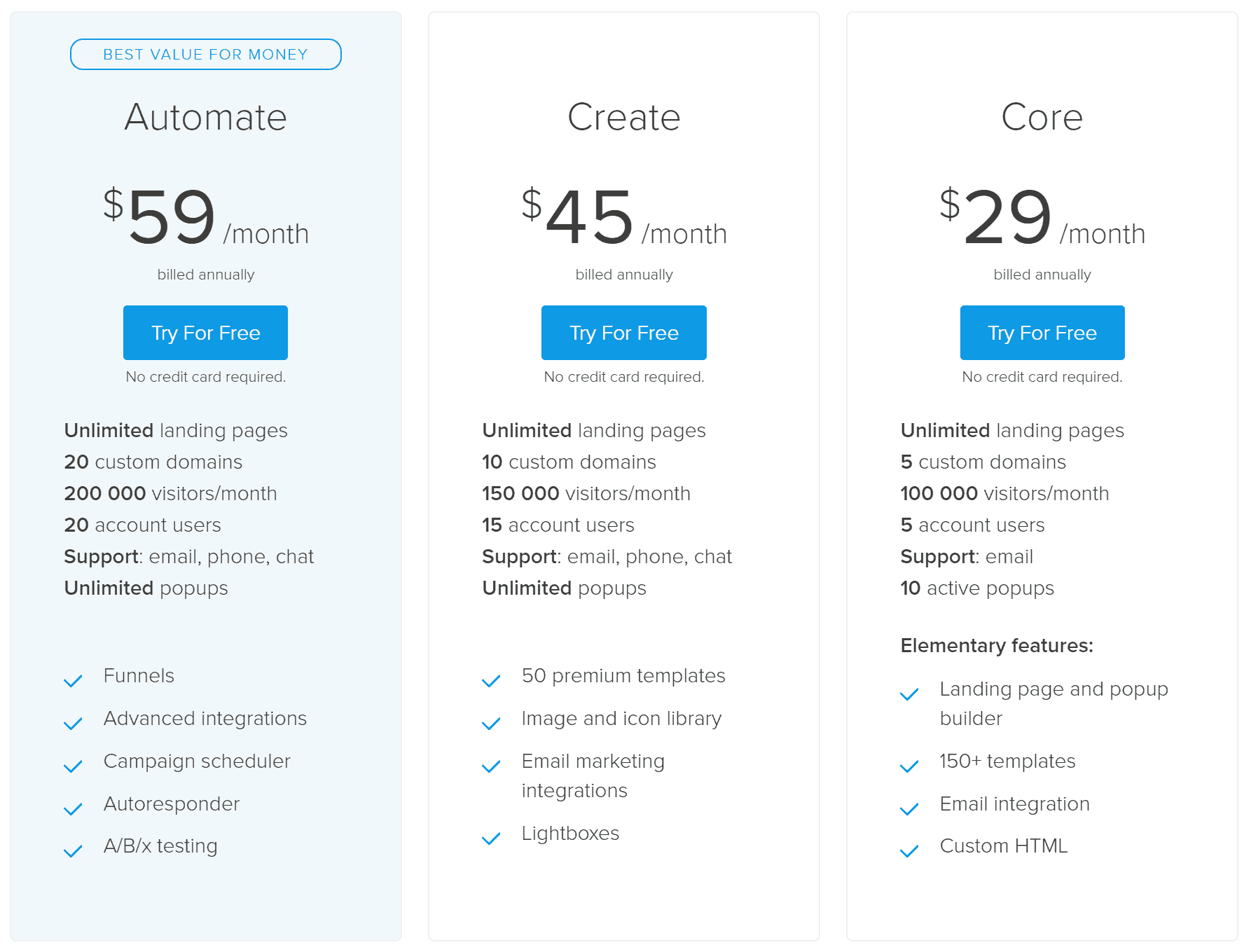 Landingi Sales Funnel Builder Pricing