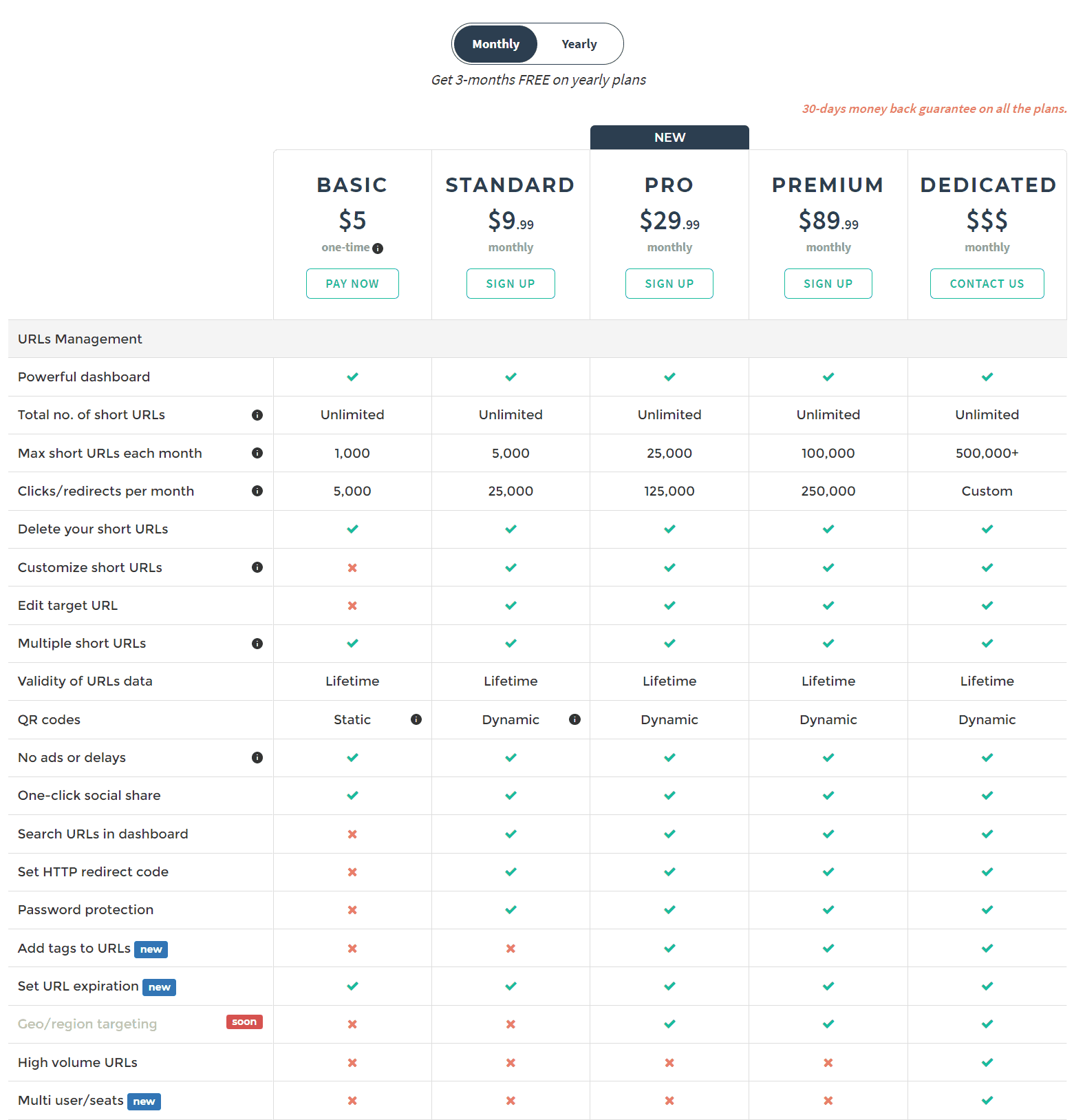 T2M Link Tracking Pricing Plans